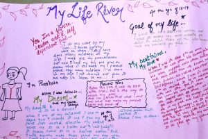 Posters made by Fatehpur Girls